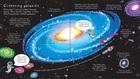 Look inside Space - książka dla dzieci po angielsku (3)